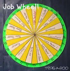 Teach-A-Roo: Kids at Work- Using a Job Wheel Bright Idea