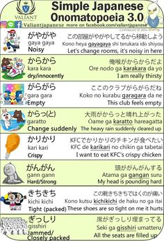 Japanese is a language spoken by more than 120 million people worldwide in countries including Japan, Brazil, Guam, Taiwan, and on the American island of Hawaii. Japanese is a language comprised of characters completely different from Japanese Verbs, Japanese Phrases, Study Japanese, Japanese Kanji, Japanese Language Proficiency Test, Japanese Language Learning, Hiragana, Language Study, German Language