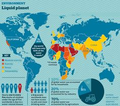 The countries facing the worst water shortages