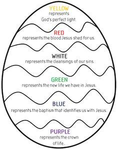 Resultado de imagem para easter religious eggs