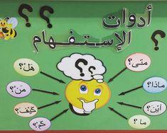 أدوات الاستفهام في اللغة العربية Learning Arabic Arabic Alphabet For Kids Islamic Kids Activities
