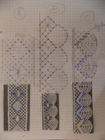 A Bobbin Lace Lover: Como dibujar to un patron / How to draw a pattern Needle Tatting, Needle Lace, Fabric Crafts, Sewing Crafts, Lace Drawing, Bobbin Lacemaking, Bobbin Lace Patterns, Point Lace, Lace Jewelry