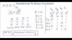 54 best binary to hexadecimal converter images calculator 2016