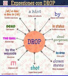 Expresiones en Inglés con DROP #English