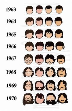 A History Of The Beatles