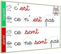 affiche-cest-ce-sont French Language Lessons, French Immersion, Teaching French, Learn French, Literacy, Classroom, Math Equations, Blog, Cursive