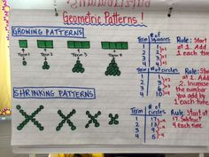 Picture Math Patterns, Number Patterns, 5th Grade Math, Grade 2, Classroom Fun, Future Classroom, Math Games, Math Activities