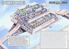 Captain Scarlet Cloudbase Bridge by ArthurTwosheds.deviantart.com on @DeviantArt