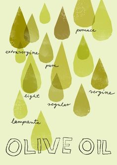olive oil drops. by anek