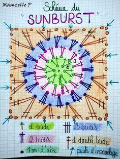 http://mamzellep.canalblog.com/archives/2012/09/04/25018782.html#c51415567