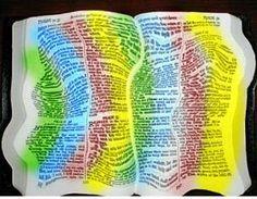 O que a Bíblia diz sobre Homossexualidade | Pregações e Estudos Bíblicos