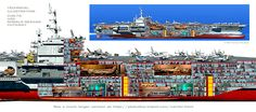 Cutaway of Aircraft Carrier USS Reagan,  21 foot long, 3D modeled, Cutaway of the Aircraft Carrier USS Ronald Reagan, CVN76 for The Virginia Air and Space Center and Popular Mechanics Magazine Technical art |  technical illustration |  naval art |  cutaway |  3D modeling |  aircraft carrier |  military