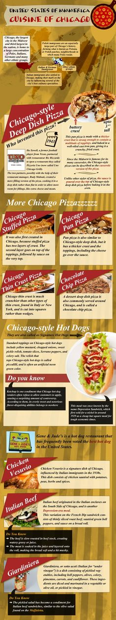 Infographic on Cuisine of Chicago.. #Food #Recipe