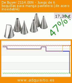 De Buyer 2114.00N - Juego de 6 boquillas para manga pastelera (de acero inoxidable) (Cocina). Baja 47%! Precio actual 17,38 €, el precio anterior fue de 32,94 €. https://www.adquisitio.es/buyer/211400n-juego-6-boquillas