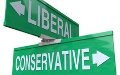 The Differences Between Liberals and Conservatives on Key Issues