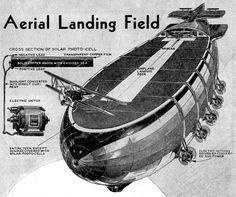 Ptak Science Books: Atomic- , Solar- and Vacuum-Powered Airport-Laden Dirigibles and Other Wide Ideas of Future Flight