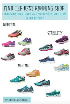 Easy guide to how to find the right running shoes based on foot shape, gait analysis, and use. Read this and you'll never pick your running shoes based off of color again!