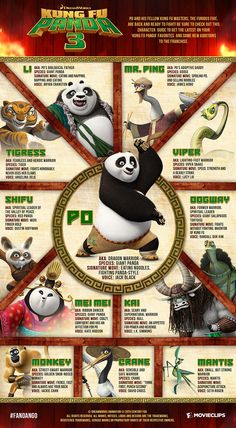 Get to know Po and the Furious Five along with some new animated friends from 'Kung Fu Panda 3.'