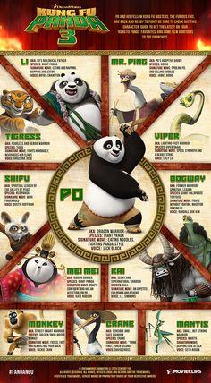 200 Best Kung Fu Panda Images Kung Fu Panda Kung Fu Panda