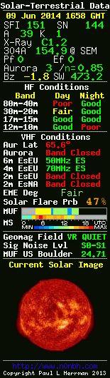 amateur radio weather seattle Enzyme
