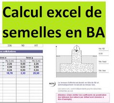 Calcul excel de semelles en BA Norman, Stage Set Design, Construction Documents, Civil Engineering, Civilization, Periodic Table, House Design, Technology, Elu