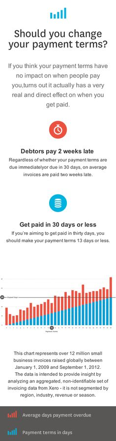 Xero makes INVOICING a breeze * Link paypal to emailed invoices - payment invoices