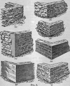 Classes Of Stone Masonry