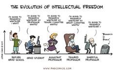 Intellectual Freedom?