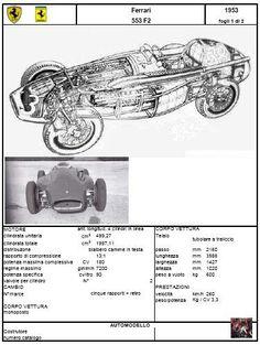 1953 Ferrari 553 F2