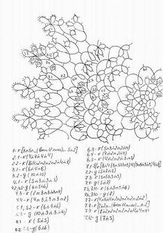 doily pattern (klk.pp.ru)