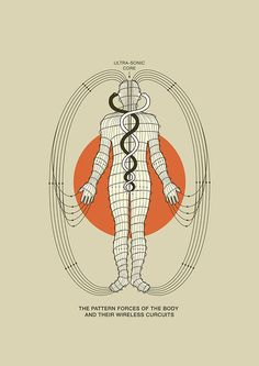 Kundalini   - This illustration shows how everyone's energy circulation is in an artificial electromagnetic flow.