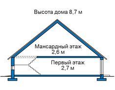 Проект коттеджа из пеноблока 59-77 :: Интернет-магазин Plans.ru :: Готовые проекты коттеджей Beautiful House Plans, Beautiful Homes, Design Case, 1, Floor Plans, House Design, How To Plan, Projects, Home Decor