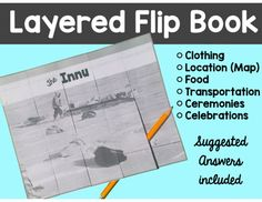 Innu Research Writing Flip Book: Canadian First Nations Research Writing, Location Map, First Nations, Historical Photos, Flipping, Hold On, Student, Learning, Books