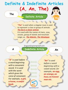 English Grammar For Kids, Teaching English Grammar, English Reading, English Writing Skills, Grammar Lessons, Grammar Worksheets, English Lessons, English Class, What Is An Article