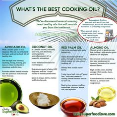 List of the best oils to cook with and consume. They are not only the healthiest but also tasty and hold the most beneficial fatty acids.
