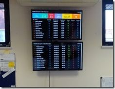 Raspberry Pi Wallboard System