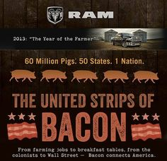 bacon infographic on how bacon supports the US economy from RAM trucks.