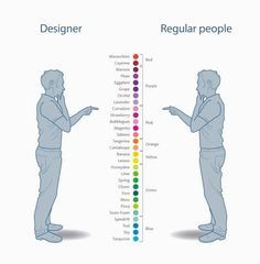 Funny Graphic Designer Posters Charts - 3