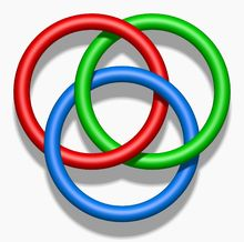 In mathematics, the Borromean rings consist of three topological circles which are linked and form a Brunnian link, i.e., removing any ring results in two unlinked rings. In other words, no two of the three rings are linked with each other, but nonetheless all three are linked.