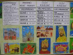 Velkomoravská říše, Čeští králové Apps For Teachers, Elementary Science, Homeschool, Toddler Girl, Kids Rugs, Teaching, Education, Crafts, Montessori