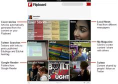 """My """"The flip-a-holic's ultimate guide to subscribing, curating and sharing using Flipboard"""" post that explains everything  you need to know about setting up and using Flipboard.  Flipboard is handy for following hashtags and links shared on Twitter."""