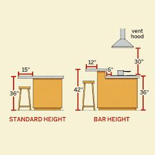 counter height kitchen island counter height kitchen island dimensions