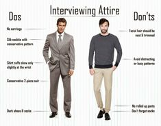 Interviewing Dos and Don'ts - Males