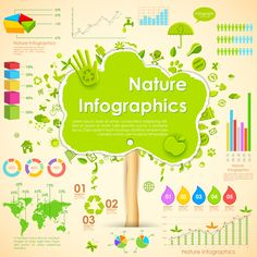 Nature Infographic - I like the bright colors