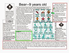 New+Cub+Scout+Stuff:+New+Cub+Scout+Bear+Basics