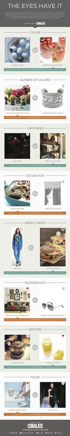 The Eyes Have It! #Infographic: 8 image elements that work well on #Pinterest. Via http://thesearchmarketer.com.