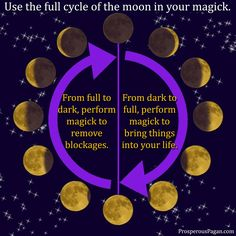 Why wait for the full moon to do magick when you can use the full cycle of the moon to aid your spells?
