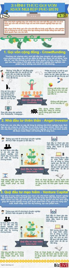 [Infographic] 3 hình thức gọi vốn hiệu quả cho startup   BizLIFE   BizLIVE Business Planning, Business Tips, Life Code, Social Entrepreneurship, Positive Motivation, Business Technology, Business Marketing, Cool Words, Fun Facts