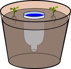 Planter DIY water reservoir pots:  need to remember this when planting my patio pots!