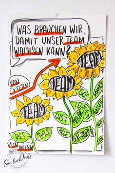 Mini - Flipchartkurs - So zeichnest du wachsende Teams auf Formation Management, Determination Quotes, Work Train, Team Coaching, Sketch Notes, Change Management, Best Teacher, Social Skills, Creative Business